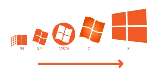 Windows8Direction2